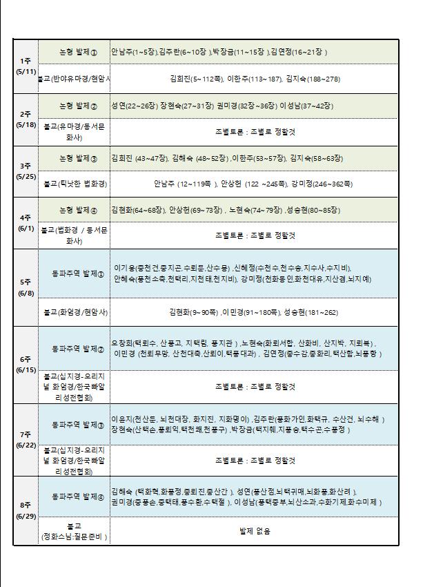 2학기 발제 순서(1).png